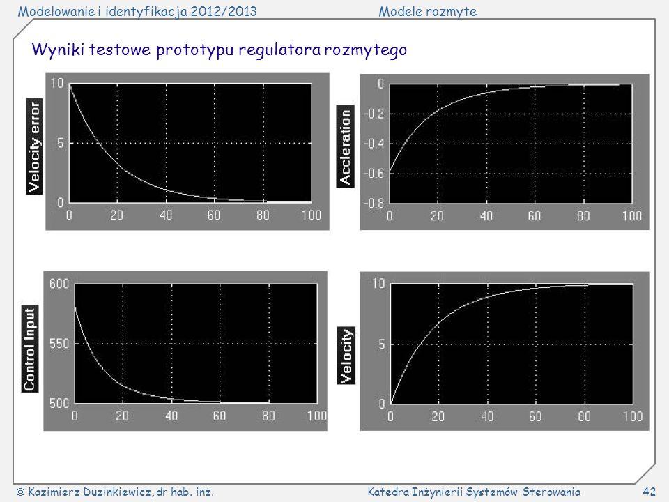 Wyniki testowe prototypu regulatora rozmytego