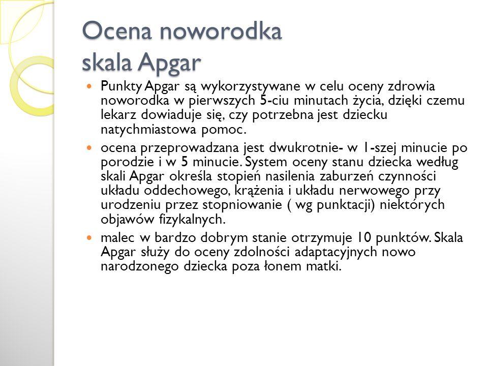 Ocena noworodka skala Apgar