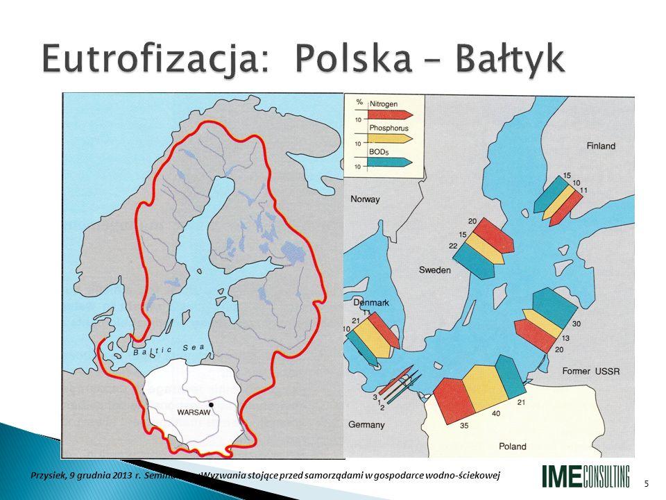 Eutrofizacja: Polska – Bałtyk