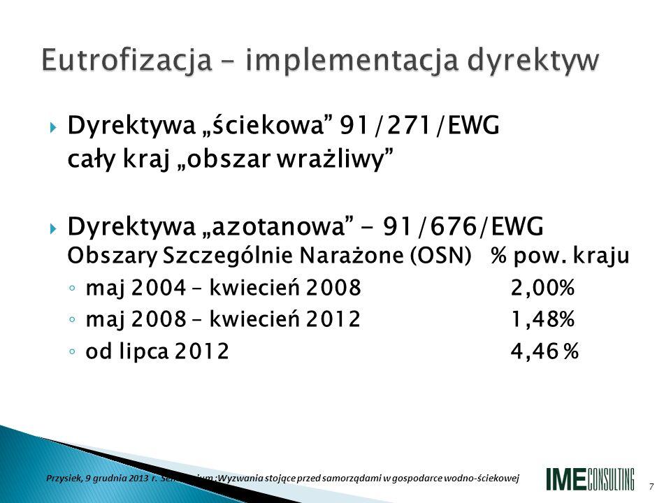 Eutrofizacja – implementacja dyrektyw