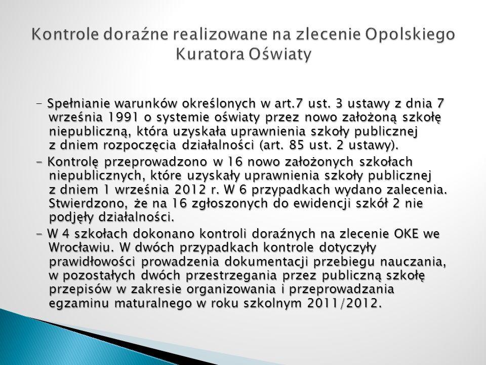 Kontrole doraźne realizowane na zlecenie Opolskiego Kuratora Oświaty