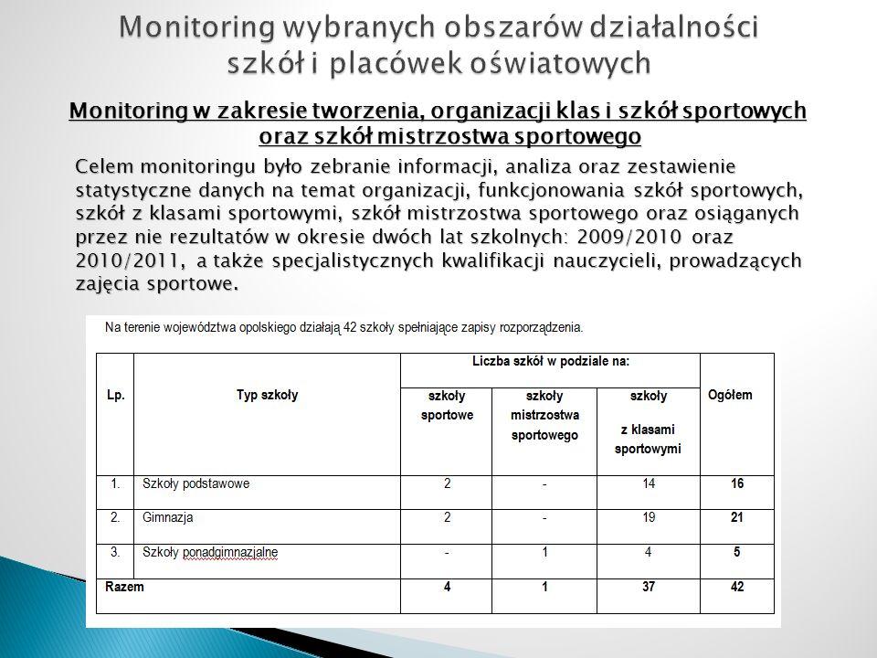 Monitoring wybranych obszarów działalności szkół i placówek oświatowych