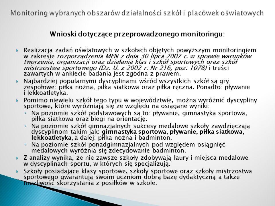 Wnioski dotyczące przeprowadzonego monitoringu: