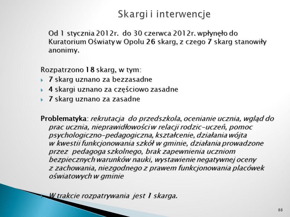 Skargi i interwencje Od 1 stycznia 2012r. do 30 czerwca 2012r. wpłynęło do Kuratorium Oświaty w Opolu 26 skarg, z czego 7 skarg stanowiły anonimy.