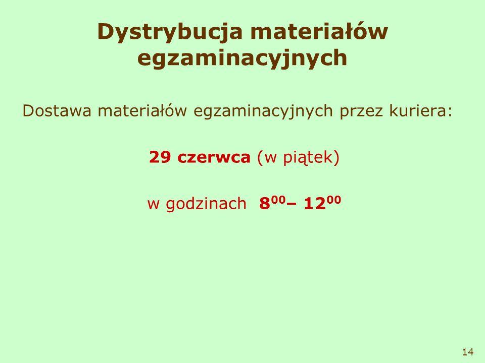 Dystrybucja materiałów egzaminacyjnych