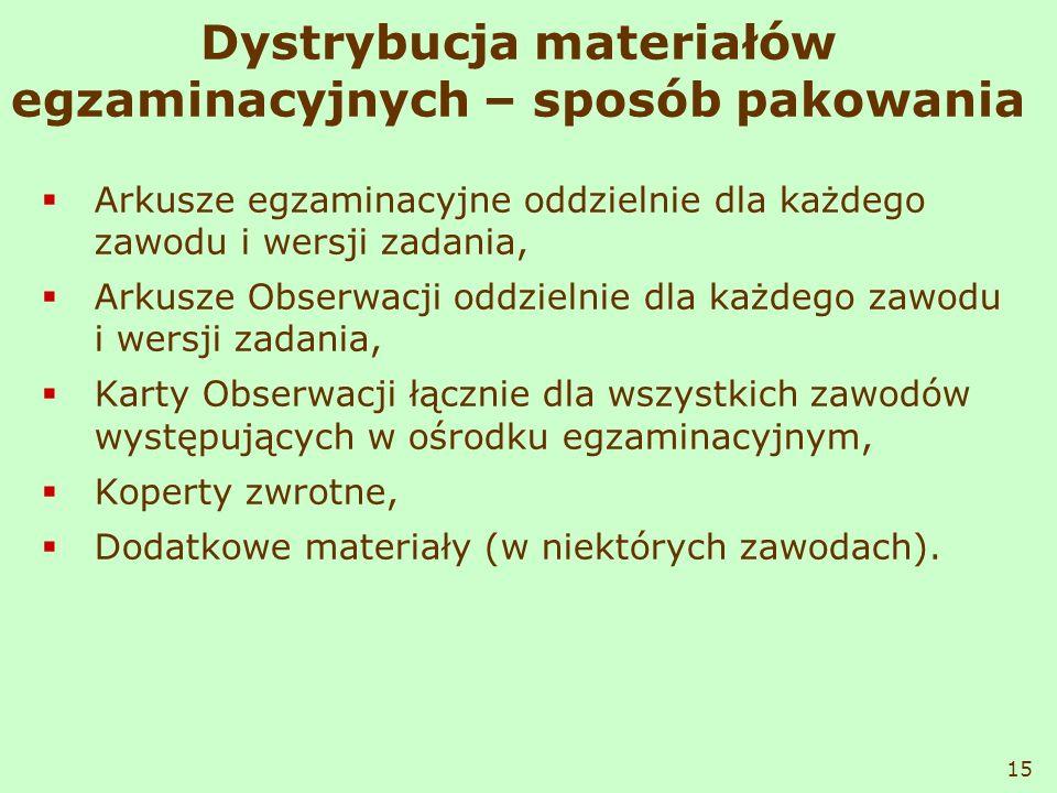 Dystrybucja materiałów egzaminacyjnych – sposób pakowania