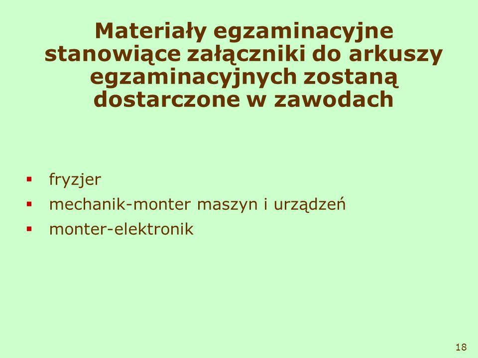 Materiały egzaminacyjne stanowiące załączniki do arkuszy egzaminacyjnych zostaną dostarczone w zawodach