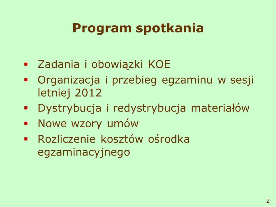 Program spotkania Zadania i obowiązki KOE