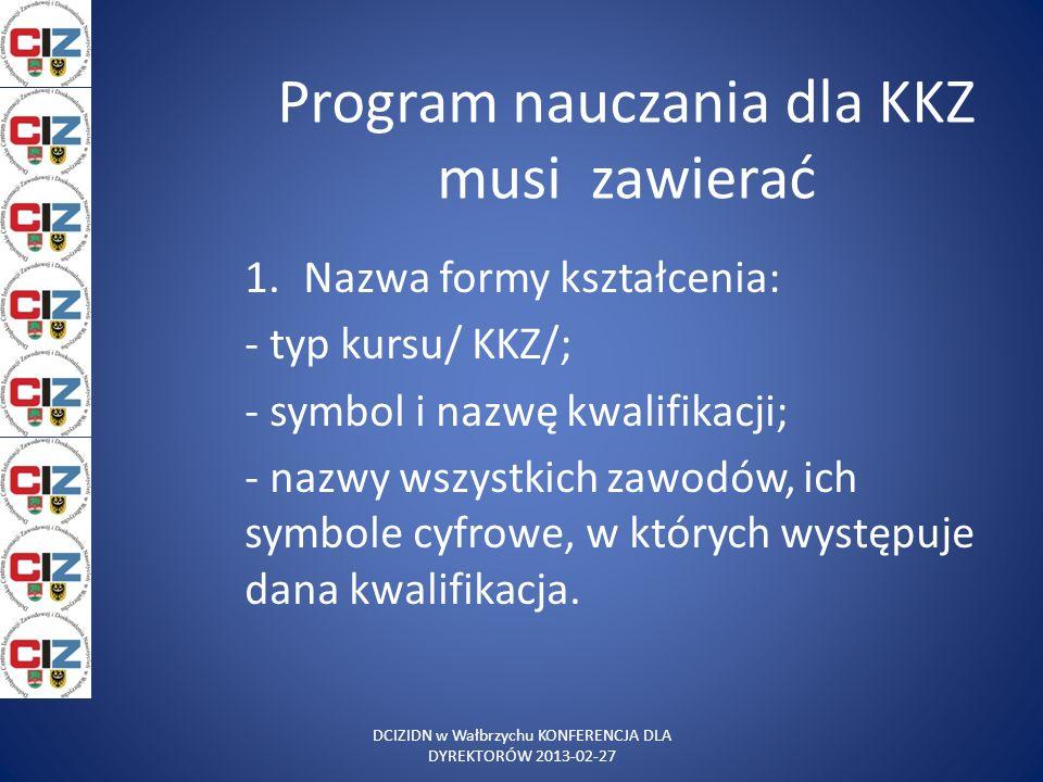 Program nauczania dla KKZ musi zawierać