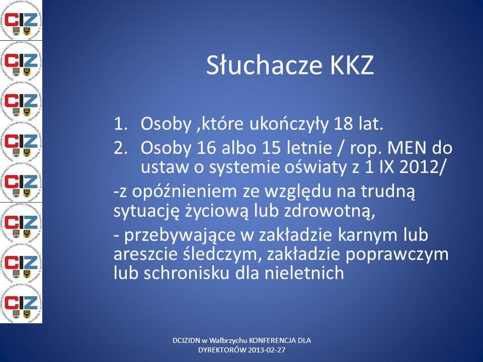 DCIZIDN w Wałbrzychu KONFERENCJA DLA DYREKTORÓW 2013-02-27