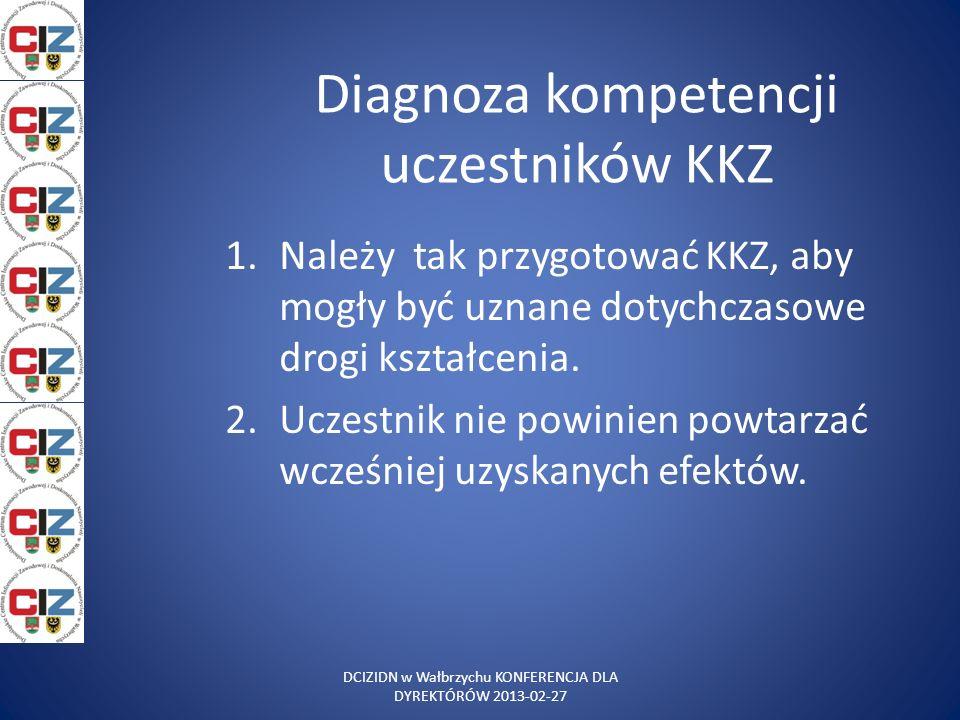 Diagnoza kompetencji uczestników KKZ