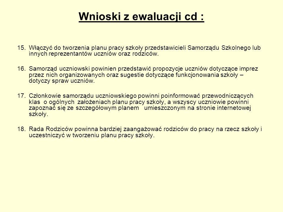 Wnioski z ewaluacji cd :