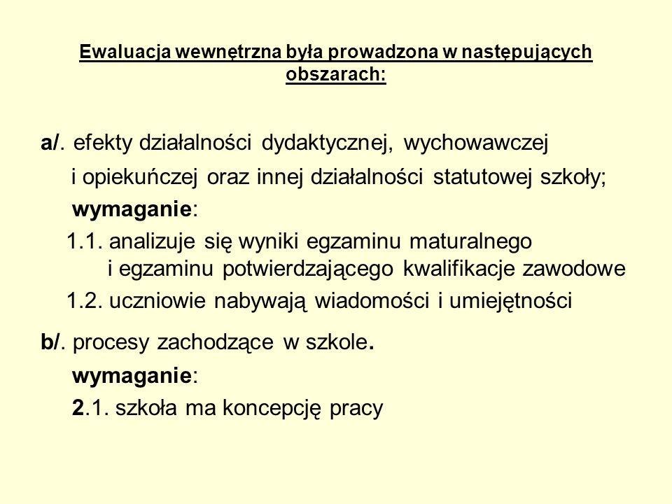 Ewaluacja wewnętrzna była prowadzona w następujących obszarach: