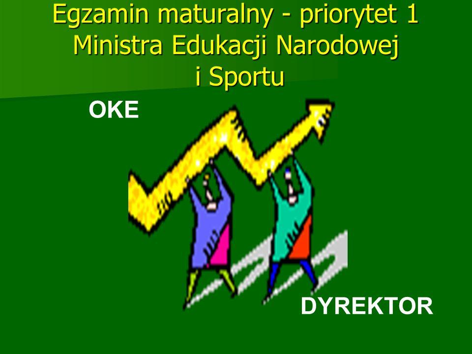 Egzamin maturalny - priorytet 1 Ministra Edukacji Narodowej i Sportu