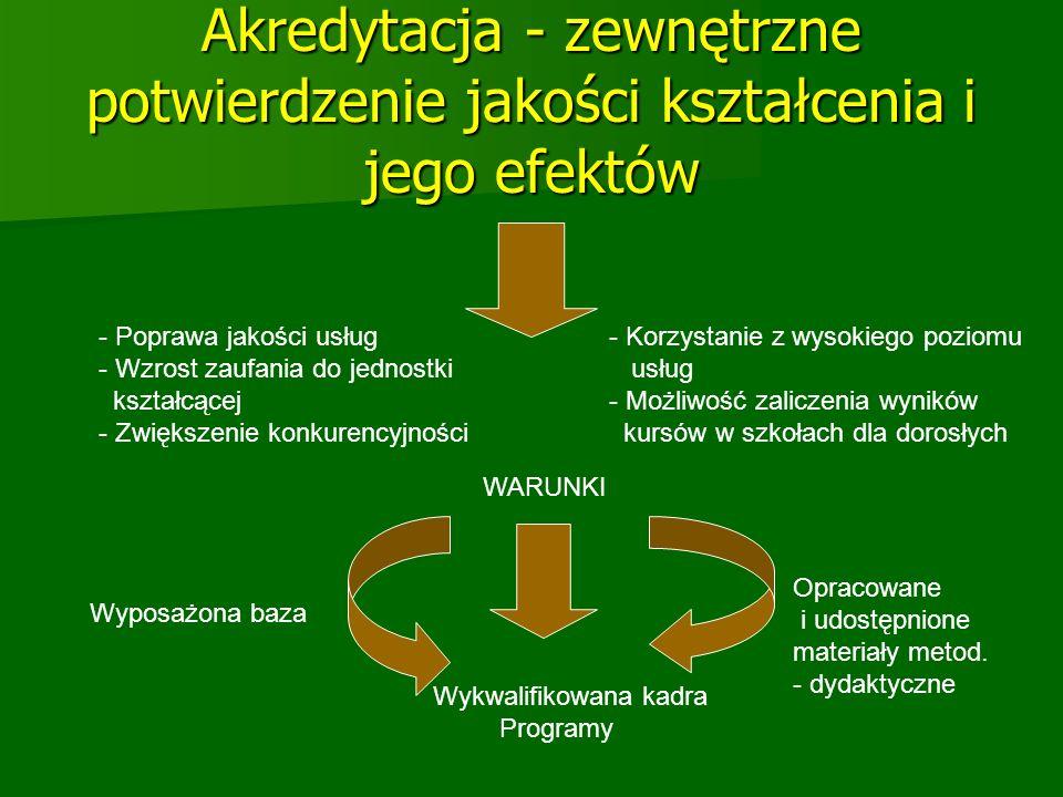 Akredytacja - zewnętrzne potwierdzenie jakości kształcenia i jego efektów