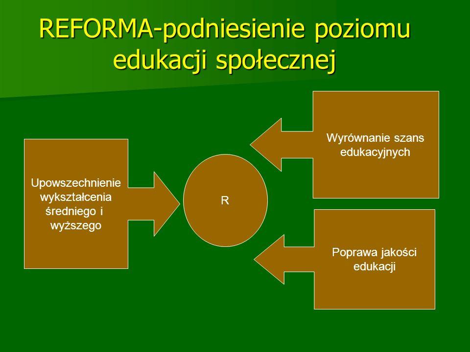 REFORMA-podniesienie poziomu edukacji społecznej