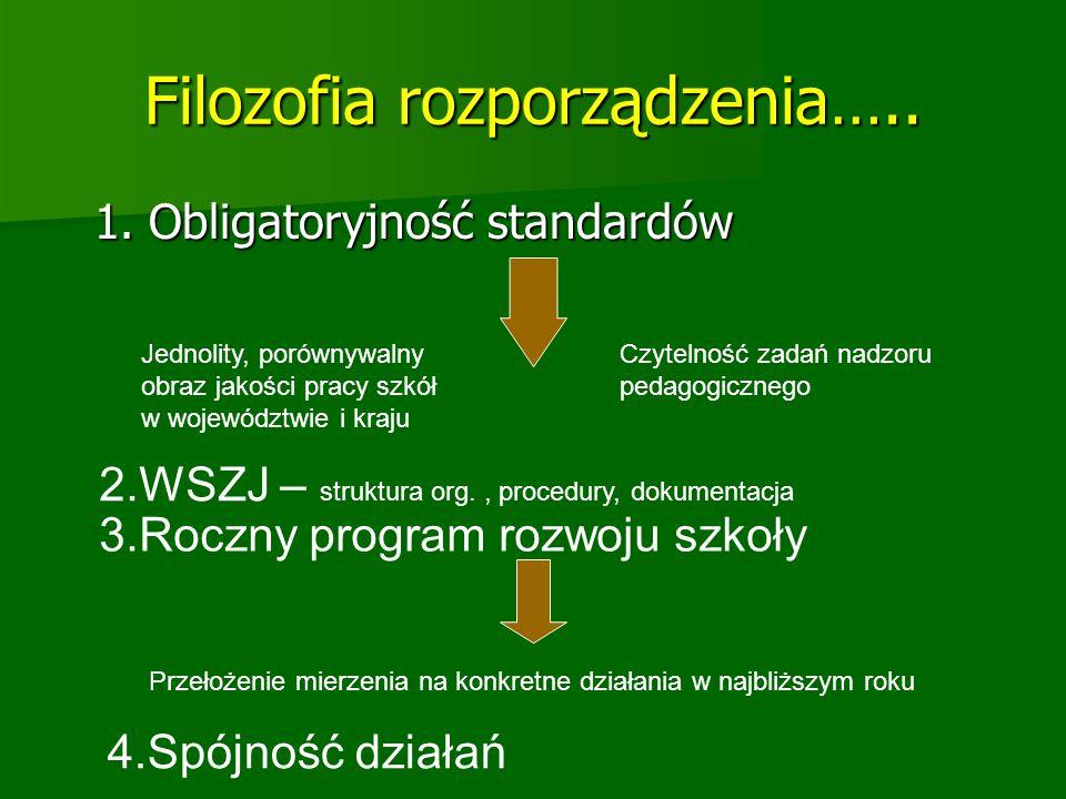Filozofia rozporządzenia…..