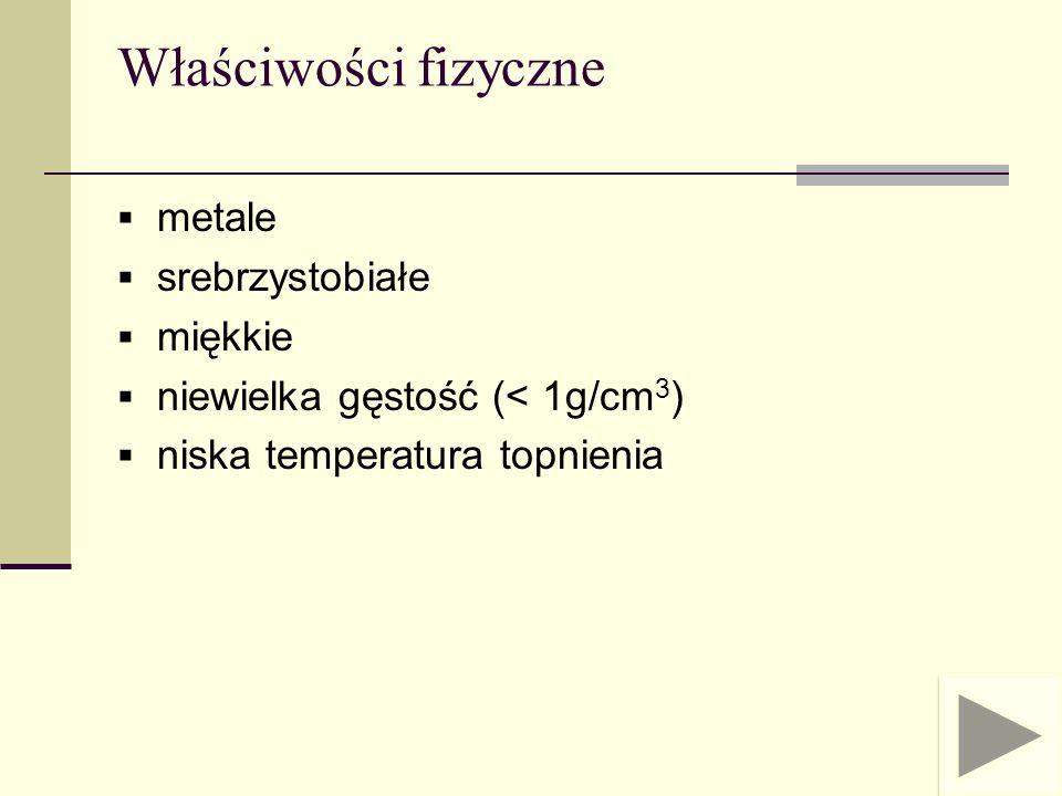 Właściwości fizyczne metale srebrzystobiałe miękkie