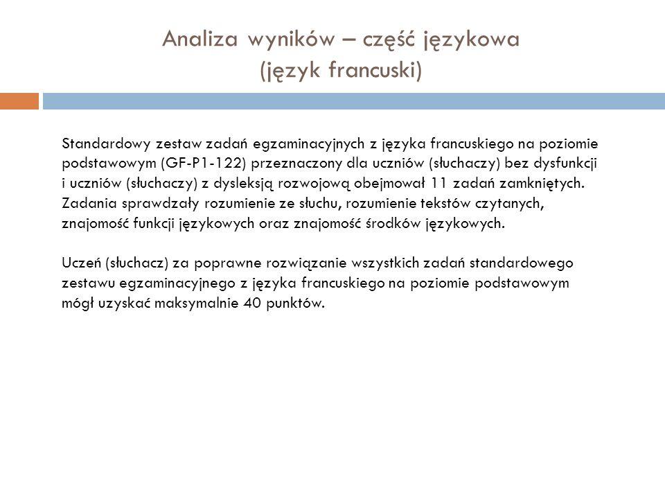 Analiza wyników – część językowa (język francuski)