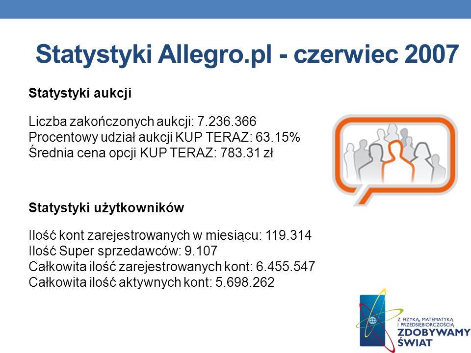 Statystyki Allegro.pl - czerwiec 2007