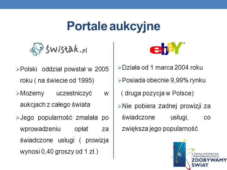 Portale aukcyjne Działa od 1 marca 2004 roku