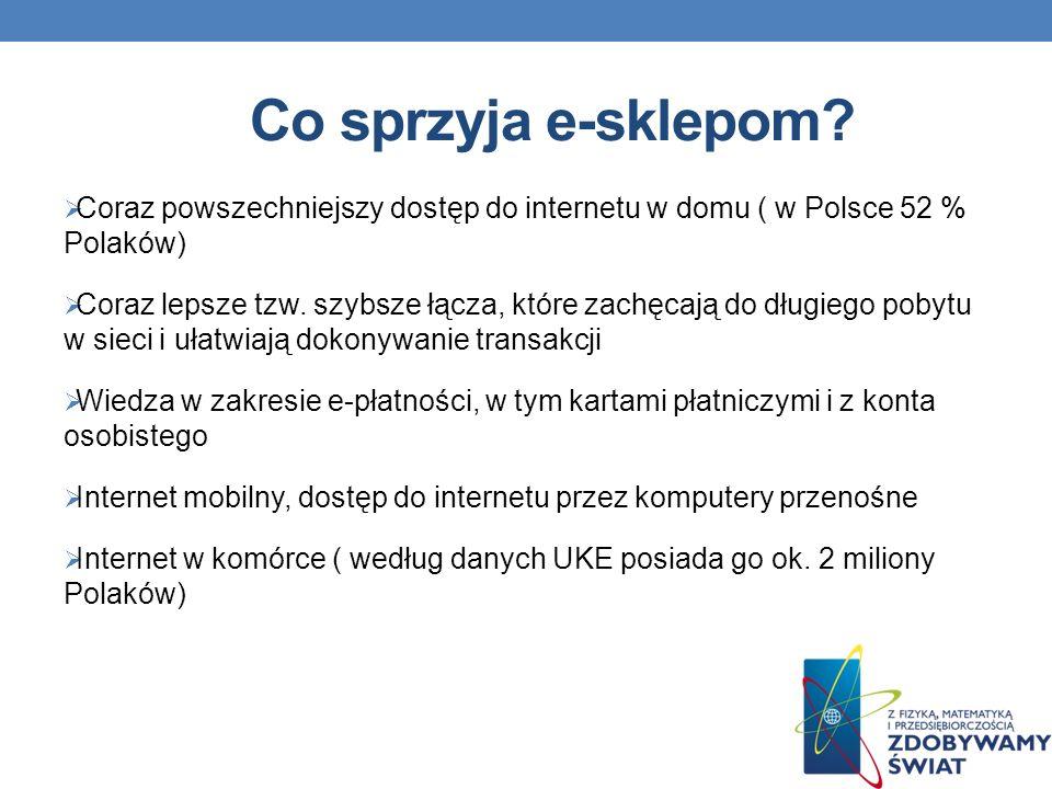 Co sprzyja e-sklepom Coraz powszechniejszy dostęp do internetu w domu ( w Polsce 52 % Polaków)