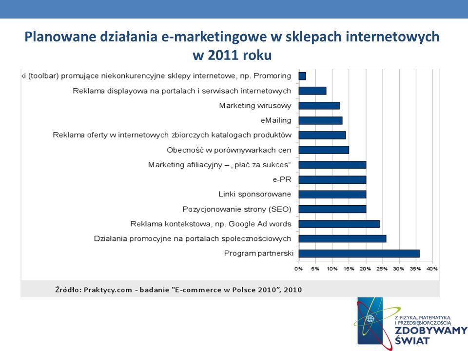 Planowane działania e-marketingowe w sklepach internetowych w 2011 roku