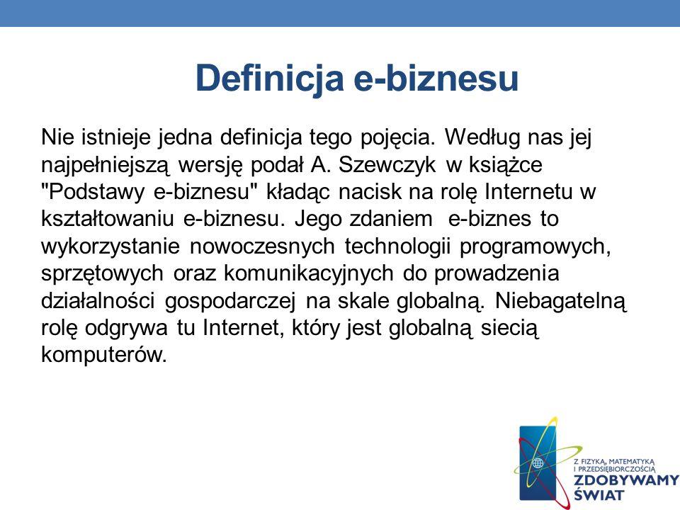 Definicja e-biznesu