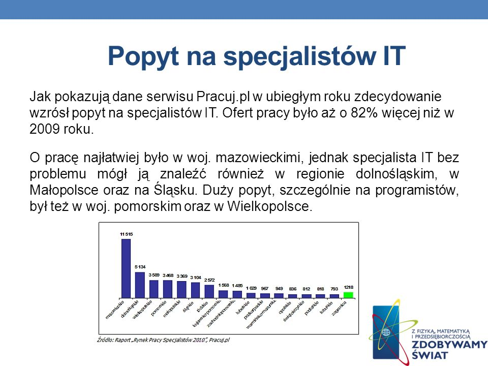 Popyt na specjalistów IT