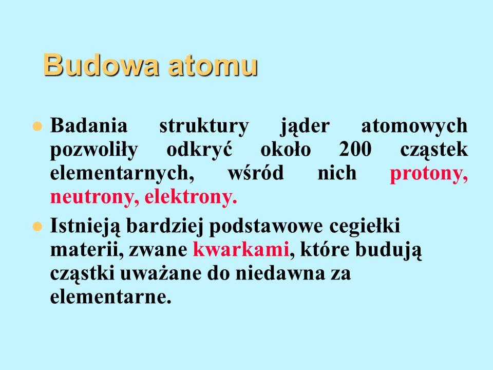 Budowa atomu Badania struktury jąder atomowych pozwoliły odkryć około 200 cząstek elementarnych, wśród nich protony, neutrony, elektrony.