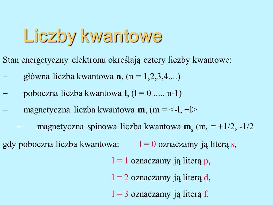 Liczby kwantowe Stan energetyczny elektronu określają cztery liczby kwantowe:  główna liczba kwantowa n, (n = 1,2,3,4....)