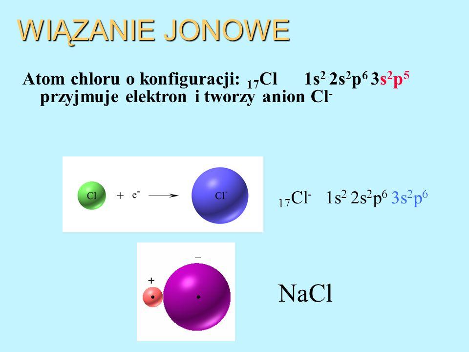 WIĄZANIE JONOWE Atom chloru o konfiguracji: 17Cl 1s2 2s2p6 3s2p5 przyjmuje elektron i tworzy anion Cl-