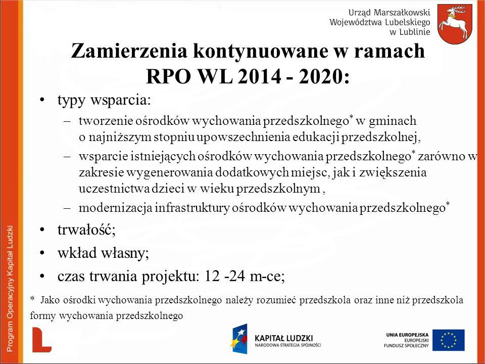 Zamierzenia kontynuowane w ramach RPO WL 2014 - 2020: