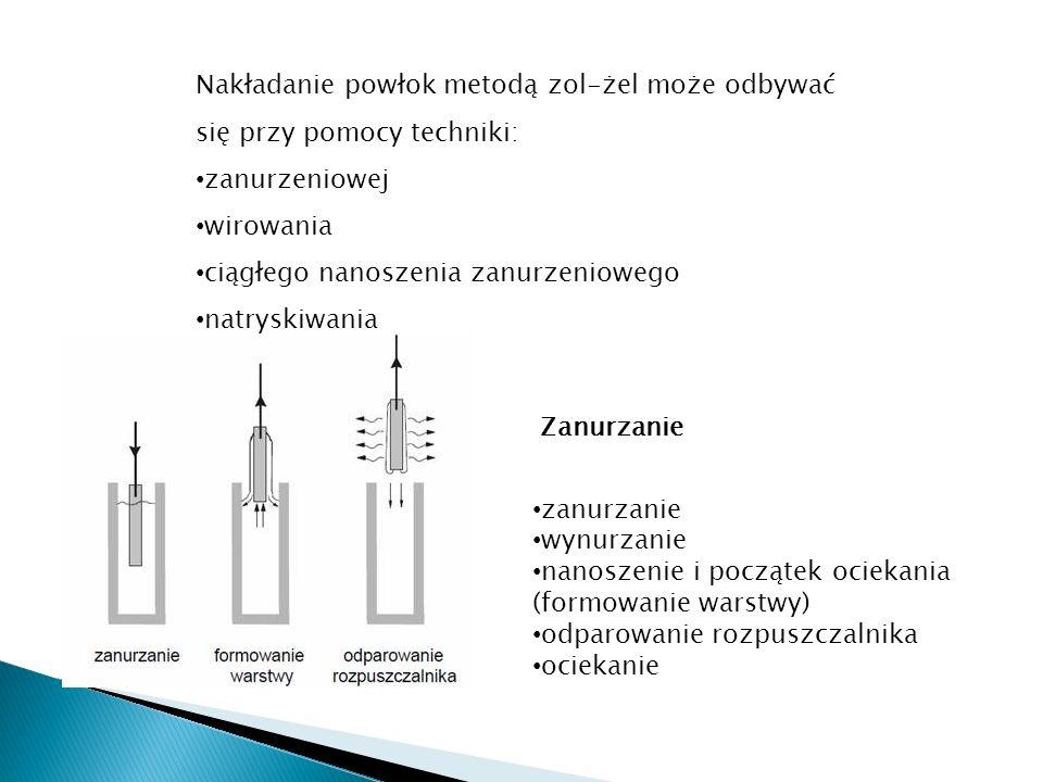 Nakładanie powłok metodą zol-żel może odbywać się przy pomocy techniki:
