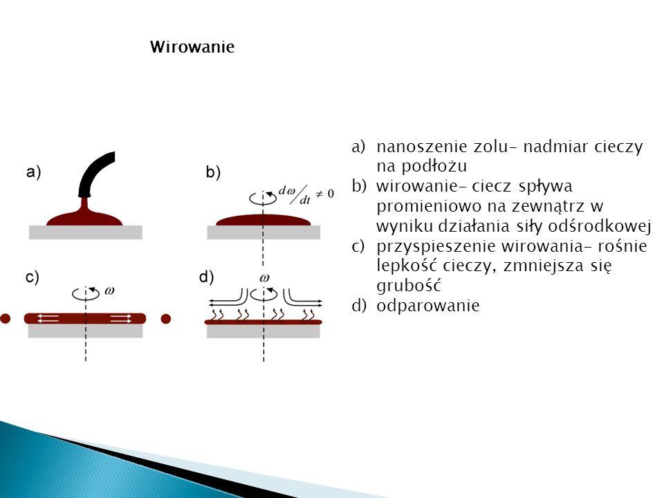 Wirowanie nanoszenie zolu- nadmiar cieczy na podłożu. wirowanie- ciecz spływa promieniowo na zewnątrz w wyniku działania siły odśrodkowej.