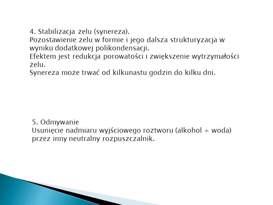 4. Stabilizacja żelu (synereza).