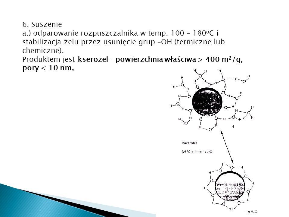 6. Suszenie a.) odparowanie rozpuszczalnika w temp. 100 – 180oC i stabilizacja żelu przez usunięcie grup –OH (termiczne lub chemiczne).