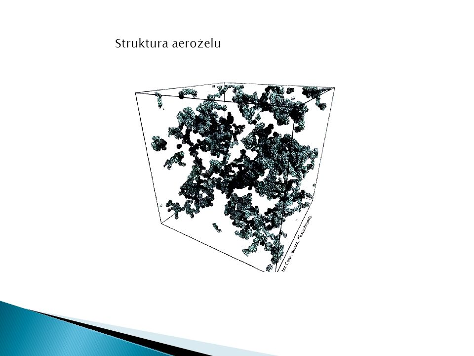 Struktura aerożelu