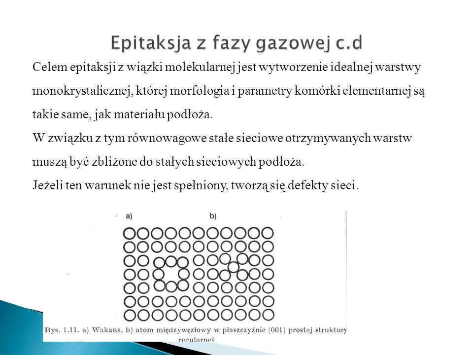 Epitaksja z fazy gazowej c.d