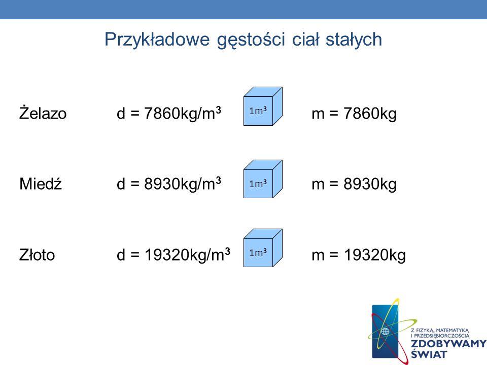 Przykładowe gęstości ciał stałych
