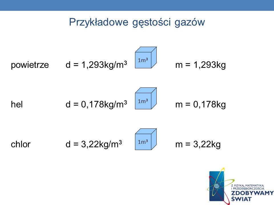 Przykładowe gęstości gazów