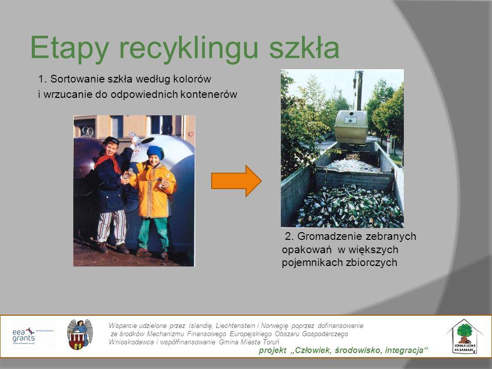 Etapy recyklingu szkła