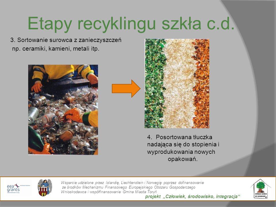 Etapy recyklingu szkła c.d.