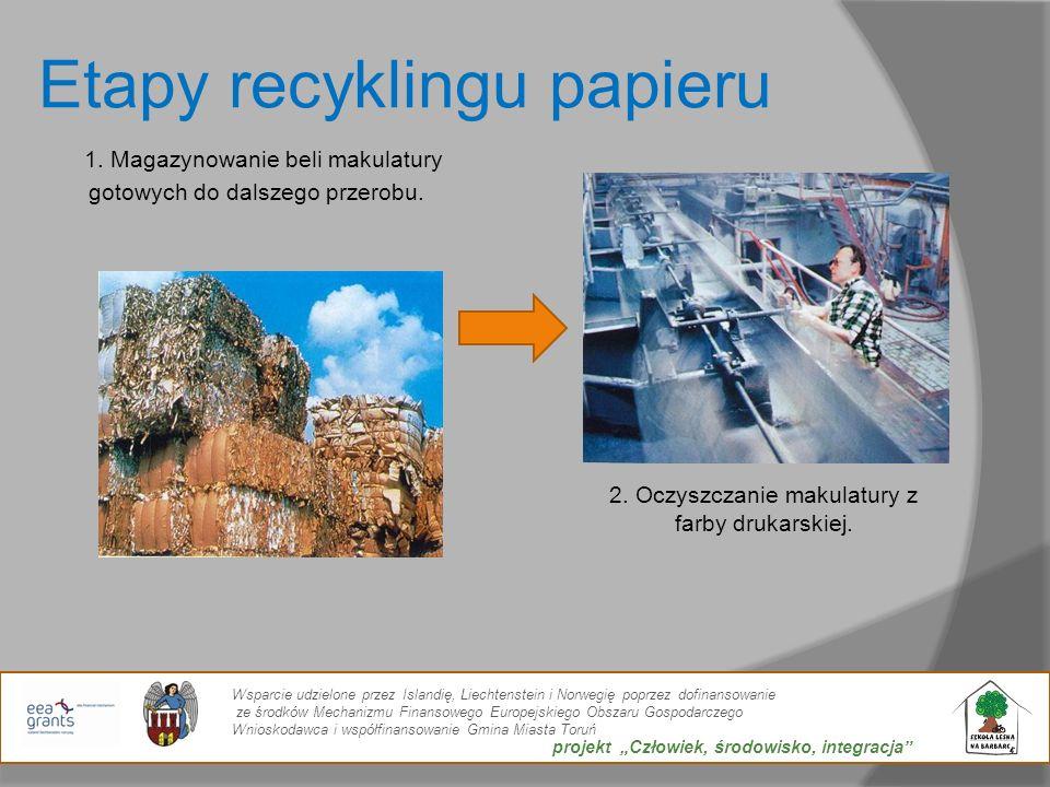 Etapy recyklingu papieru