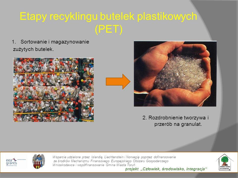 Etapy recyklingu butelek plastikowych (PET)