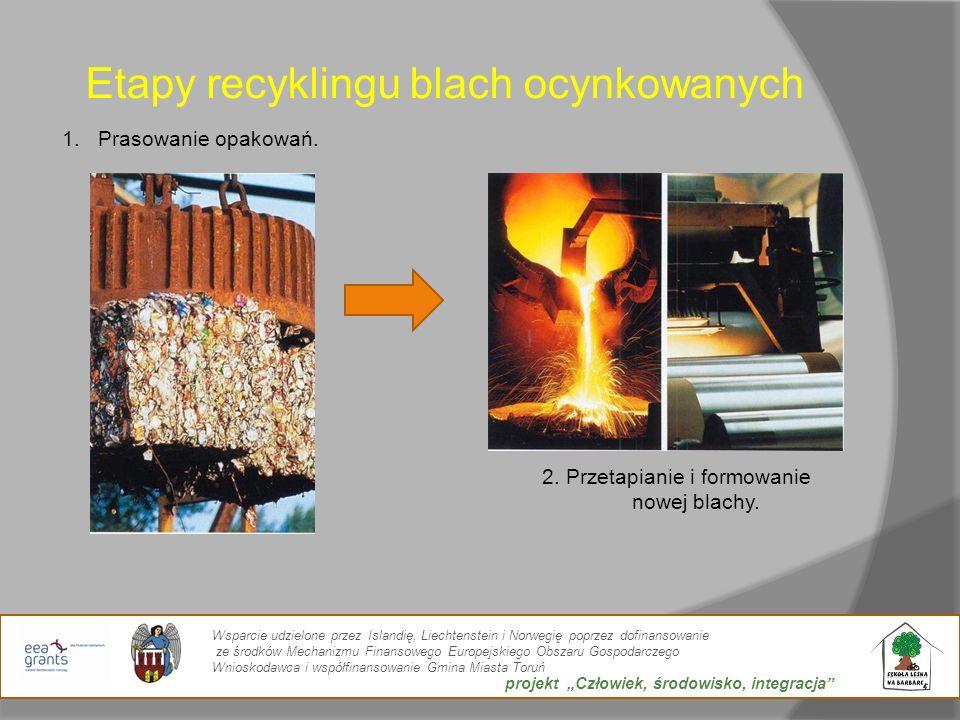 Etapy recyklingu blach ocynkowanych
