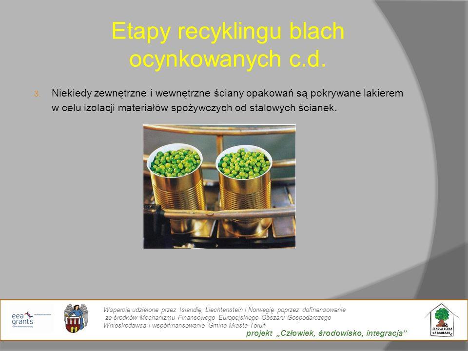 Etapy recyklingu blach ocynkowanych c.d.