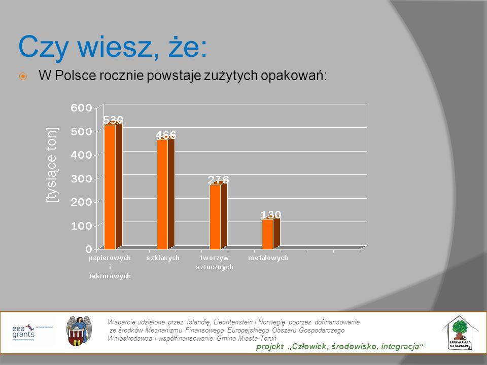 Czy wiesz, że: W Polsce rocznie powstaje zużytych opakowań:
