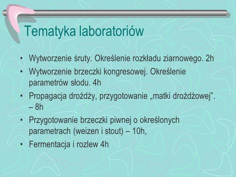 Tematyka laboratoriów