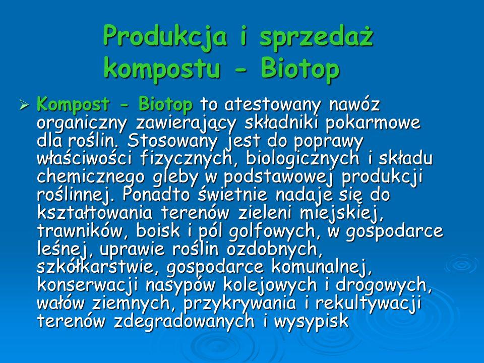 Produkcja i sprzedaż kompostu - Biotop